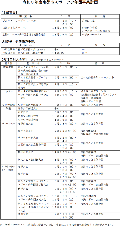 令和3年度京都市スポーツ少年団事業計画